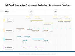 Half Yearly Enterprise Professional Technology Development Roadmap