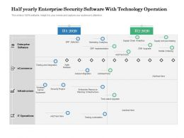 Half Yearly Enterprise Security Software With Technology Operation
