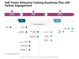Half Yearly Enterprise Training Roadmap Plan With Partner Engagement