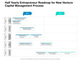 Half Yearly Entrepreneur Roadmap For New Venture Capital Management Process