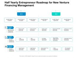 Half Yearly Entrepreneur Roadmap For New Venture Financing Management