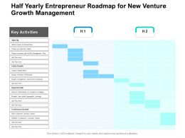 Half Yearly Entrepreneur Roadmap For New Venture Growth Management