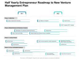 Half Yearly Entrepreneur Roadmap To New Venture Management Plan