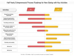 Half Yearly Entrepreneurial Process Roadmap For New Startup With Key Activities