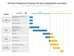 Half Yearly Entrepreneurial Roadmap With Idea Conceptualization And Analysis
