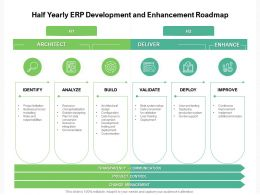 Half Yearly ERP Development And Enhancement Roadmap