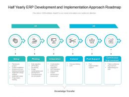 Half Yearly ERP Development And Implementation Approach Roadmap