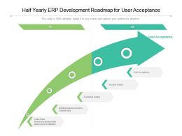 Half Yearly ERP Development Roadmap For User Acceptance
