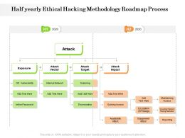 Half Yearly Ethical Hacking Methodology Roadmap Process
