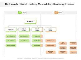 Half Yearly Ethical Hacking Methodology Roadmap Process
