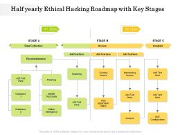 Half Yearly Ethical Hacking Roadmap With Key Stages