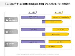 Half Yearly Ethical Hacking Roadmap With Result Assessment