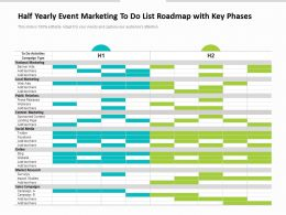 Half Yearly Event Marketing To Do List Roadmap With Key Phases