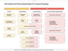 Half Yearly Event Policy Determination For Purpose Roadmap