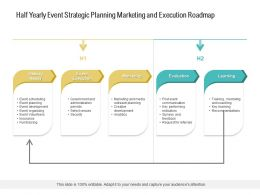 Half Yearly Event Strategic Planning Marketing And Execution Roadmap