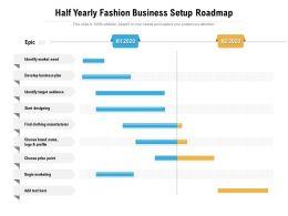 Half Yearly Fashion Business Setup Roadmap