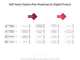 Half Yearly Feature Plan Roadmap For Digital Product