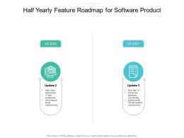 Half Yearly Feature Roadmap For Software Product