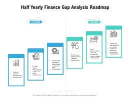 Half Yearly Finance Gap Analysis Roadmap