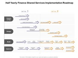 Half Yearly Finance Shared Services Implementation Roadmap
