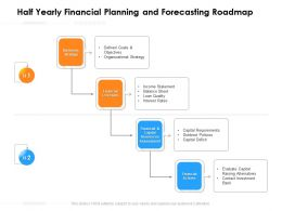 Half Yearly Financial Planning And Forecasting Roadmap