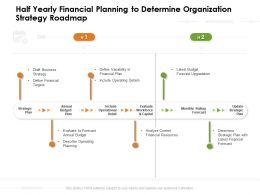 Half Yearly Financial Planning To Determine Organization Strategy Roadmap
