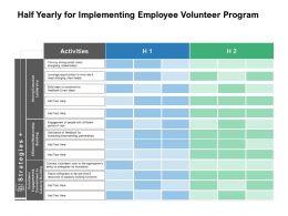 Half Yearly For Implementing Employee Volunteer Program