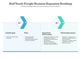 Half Yearly Freight Business Expansion Roadmap
