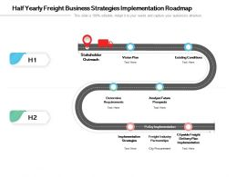 Half Yearly Freight Business Strategies Implementation Roadmap