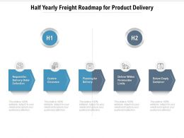 Half Yearly Freight Roadmap For Product Delivery