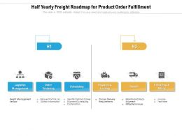 Half Yearly Freight Roadmap For Product Order Fulfillment