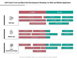 Half Yearly Front And Back End Development Roadmap For Web And Mobile Application