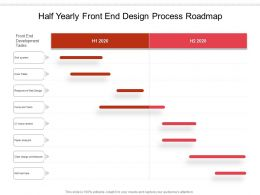 Half Yearly Front End Design Process Roadmap