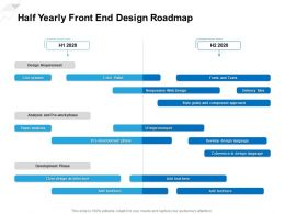 Half Yearly Front End Design Roadmap