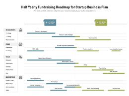 Half Yearly Fundraising Roadmap For Startup Business Plan