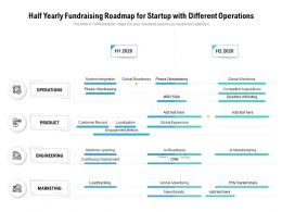 Half Yearly Fundraising Roadmap For Startup With Different Operations