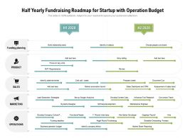 Half Yearly Fundraising Roadmap For Startup With Operation Budget