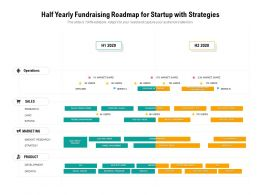 Half Yearly Fundraising Roadmap For Startup With Strategies