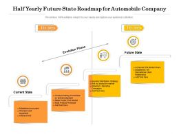 Half Yearly Future State Roadmap For Automobile Company
