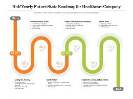 Half Yearly Future State Roadmap For Healthcare Company