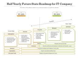 Half Yearly Future State Roadmap For IT Company