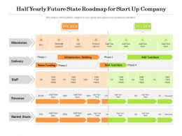 Half Yearly Future State Roadmap For Start Up Company