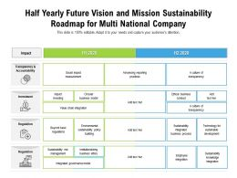 Half Yearly Future Vision And Mission Sustainability Roadmap For Multi National Company