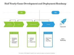 Half Yearly Game Development And Deployment Roadmap