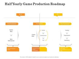 Half Yearly Game Production Roadmap