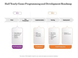 Half Yearly Game Programming And Development Roadmap