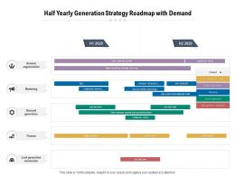 Half Yearly Generation Strategy Roadmap With Demand
