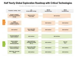 Half Yearly Global Exploration Roadmap With Critical Technologies