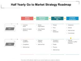Half Yearly Go To Market Strategy Roadmap