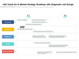 Half Yearly Go To Market Strategy Roadmap With Diagnostic And Design